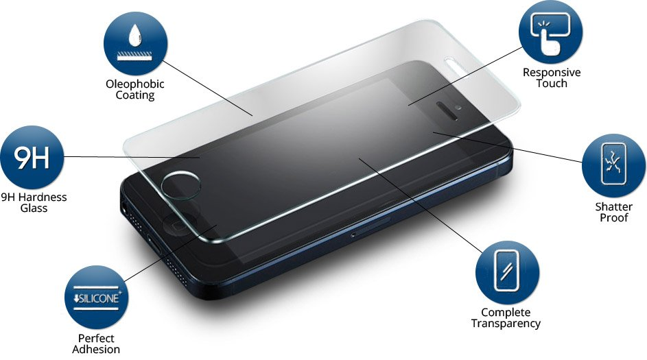 Benefits of Tempered Glass